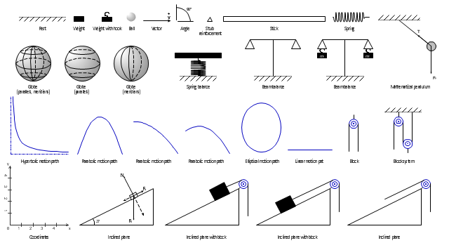 Mechanical symbols, weight, hook, vector, stub reinforcement, stick, rod, spring balance, spring, rest, stop, detent, parabolic motion, path, mathematical pendulum, linear motion, path, inclined plane, block, inclined plane, hyperbolic motion, path, elliptical motion, path, co-ordinate, axis, axes, scale, block system, block, beam balance, ball, sphere, angle, Earth, globe,