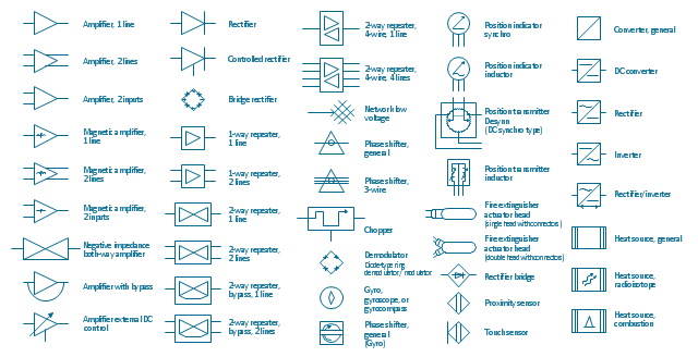 Amplifiers, repeaters, rectifiers, phase shift circuits, gyroscopes, and gyrators, touch sensor, rectifier, bridge, proximity sensor, position transmitter, inductor, position transmitter, Desynn type, DC synchro type, position indicator, inductor, position indicator, DC synchro type, phase shifter, network low voltage power, negative impedance, both-way, amplifier, magnetic amplifier, heat source, radioisotope, heat source, combustion, heat source, gyro, gyroscope, gyrocompass, fire extinguisher actuator, fire extinguisher actuator head, single head, connectors, fire extinguisher actuator, fire extinguisher actuator head, double head, connectors, diode-type, ring, demodulator, modulator, converter, rectifier, converter, inverter, rectifier, rectifier-inverter, converter, inverter, converter, DC converter, converter, controlled rectifier, chopper, bridge rectifier, bridge-type rectifier, amplifier, external DC control, external direct-current control, amplifier, bypass, amplifier, 2-way repeater, bypass, low-frequency bypass, 2-way repeater, 4-wire, 2-way repeater, 1-way repeater, telephone repeater,