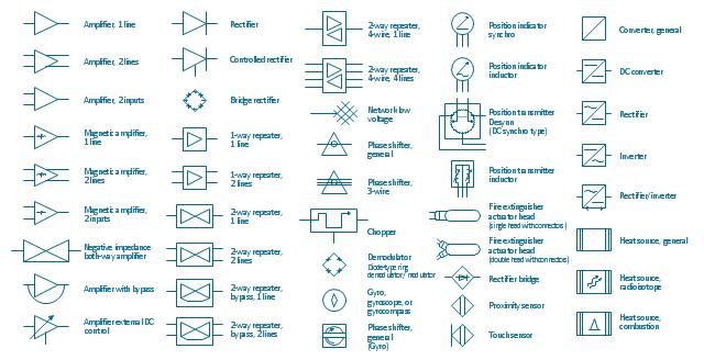 single phase bridge rectifier schematic