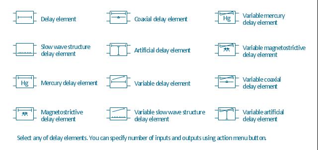 Delay element symbols, delay element,