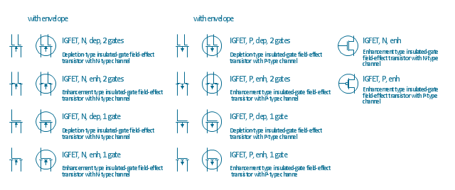 IGFET elements, IGFET, insulated gate field effect transistor, P-type channel, IGFET, insulated gate field effect transistor, N-type channel,