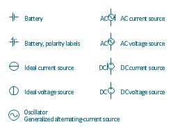 Design Elements Power Sources