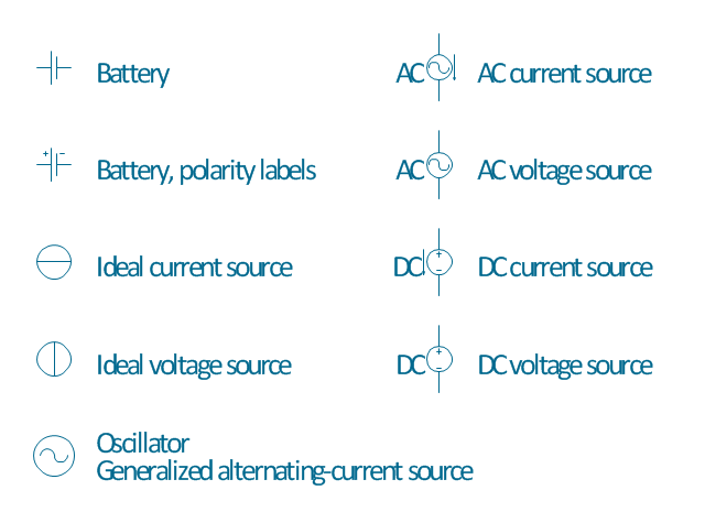 Power source symbols, oscillator, alternating-current source, ideal source,  ideal voltage source, ideal source,  ideal current source, battery, DC source, DC voltage source, DC source, DC current source, AC source, AC voltage source, AC source, AC current source,