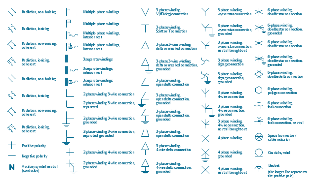 Electrical Symbols, Electrical Diagram Symbols | Design elements ...