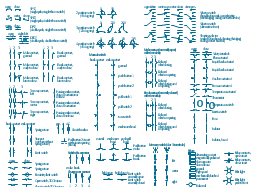 pict switch and relay symbols design elements switches and relays draw diagram flowchart example double pole isolating switch wiring diagram wiring diagram and double pole isolating switch wiring diagram at fashall.co
