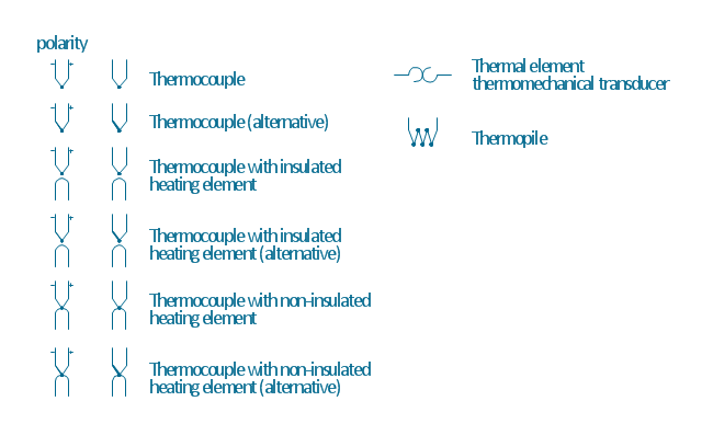 Design Elements Thermo