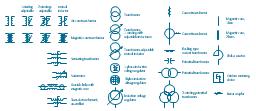 Transformer and winding symbols, variometer, triplex, induction voltage regulator, transformer, magnetic-core, mutual inductor, transformer, magnetic-core, 2 windings, adjustable, transformer, magnetic-core, 1 winding, adjustable, transformer, magnetic-core, transformer, air-core, mutual inductor, transformer, air-core, 2 windings, adjustable, transformer, air-core, 1 winding, adjustable, transformer, air-core, transformer, transductor, saturating transformer, potential transformer, winding, potential transformer, outdoor metering device, magnetic core, linear coupler, induction voltage regulator, current transformer, bushing-type, current transformer, coaxial choke, magnetic core, choke, reactor, adjustable transformer, 1 winding, adjustable transformer,  mutual inductor, 1-phase, induction voltage regulator,