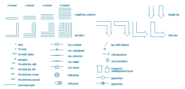 Transmission path symbols, transmission path, terminal, 3-phase, terminal, straight, bus, point, overground, weatherproof, enclosure, optical fiber, line, cable, underground, line, cable, submarine, line, cable, overhead, line, cable, loaded, line, cable, coaxial, line concentrator, lead group, label, path, elbow, bus, direction, flow, transmission path, cable group, cable, conductor, bus, width, anticreep device, cable, 8-line, bus, straight bus connector, 8-line, bus, elbow, 4-line, bus, straight bus connector, 4-line, bus, elbow, 3-line, bus, elbow, 3-line bus, 3-channel, straight bus connector, 2-line, bus, elbow, 2-line bus, 2-channel, straight bus connector,