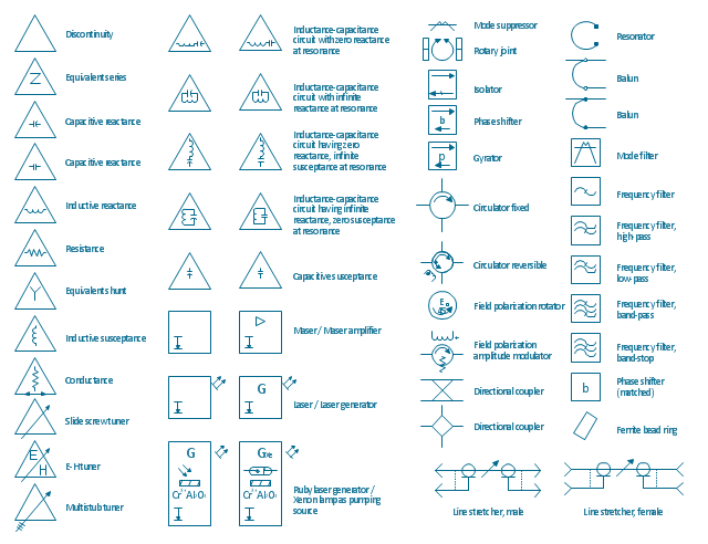 Ieee Circuit Elements Symbols Wiring Diagram Electricity Basics