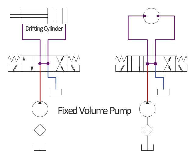 valve symbol schematic get free image about wiring diagram wire rh linxglobal co Wiring Diagram for Hydraulic Switches 230V Hydraulic Wiring-Diagram