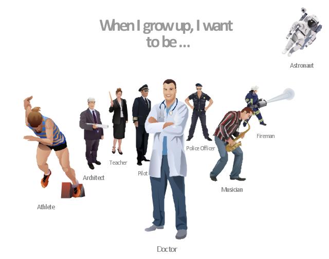 Vector illustration, teacher, woman, spaceman, astronaut, policeman, man, pilot, man, musician, fireman, man, doctor, physician, medic, medical man, medical adviser, athlete, sportsman, architect, man,