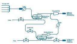 Process flow diagram (PFD), vapor, horizontal, jacketed vessel, vaporizing equipment, reducer, off-sheet, pipelines, heater, cooler, diaphragm valve,