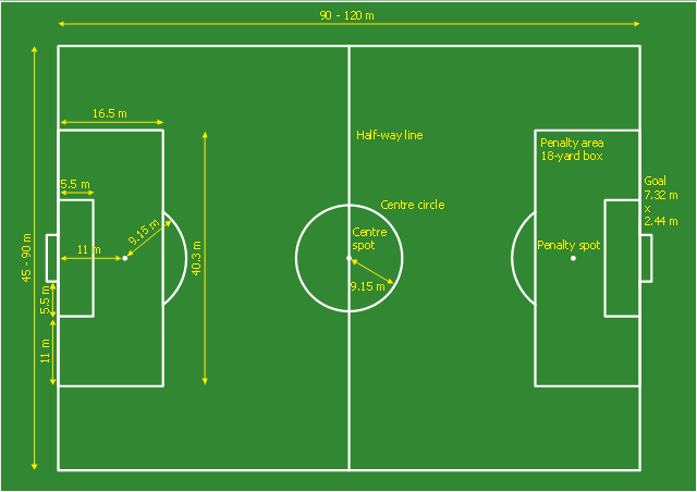 Sport field plan, soccer field,