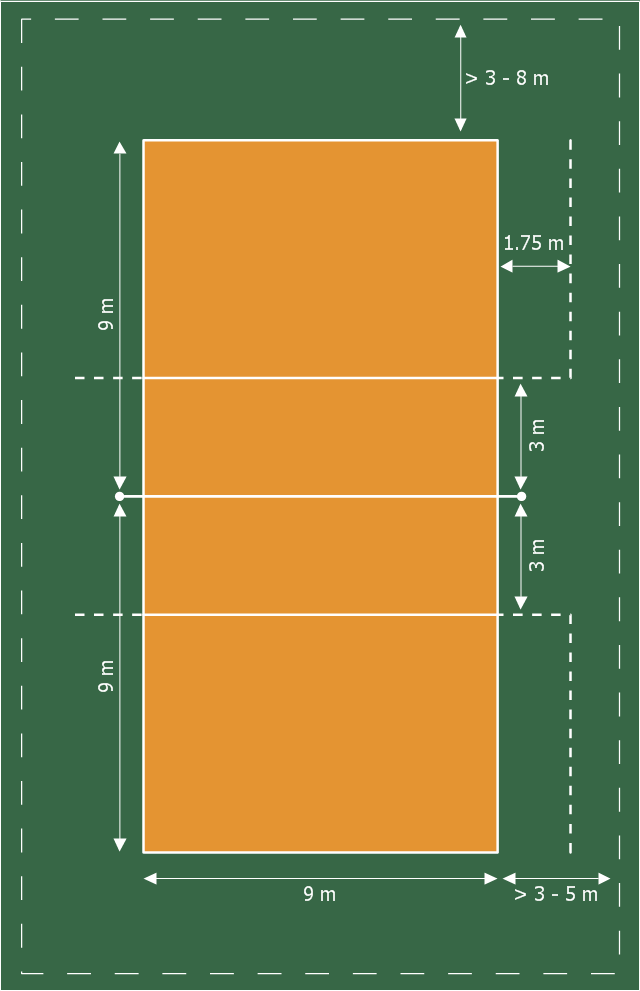 Sport field plan, volleyball court,