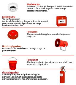 Page1,  loudspeaker, fire bucket, extinguisher, detector, bell