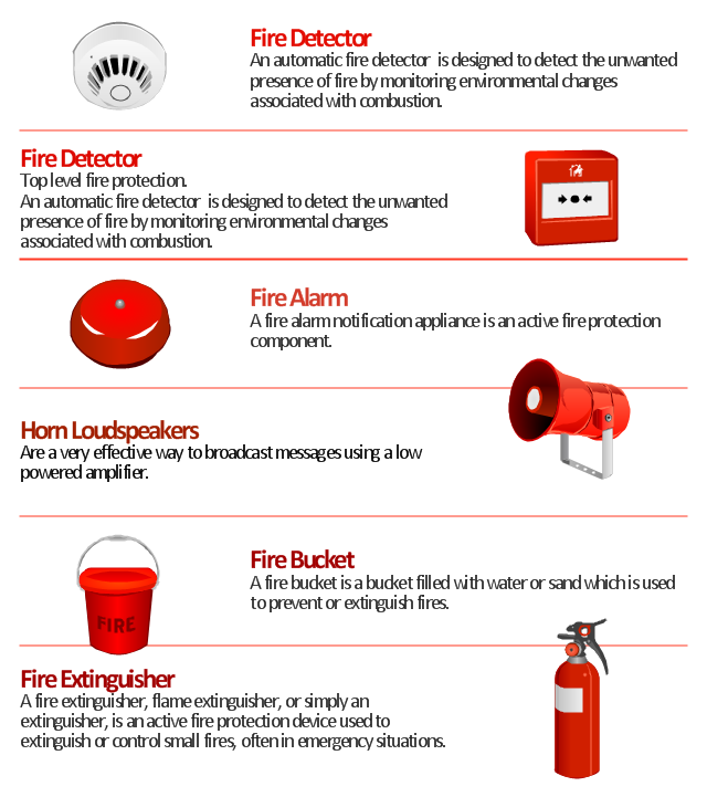 Infographics, smoke detector, manual call point, detector, loudspeaker, fire extinguisher, fire bucket, bell,