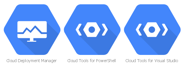 GCP icons, cloud tools for visual studio, cloud tools for powershell, cloud deployment manager,