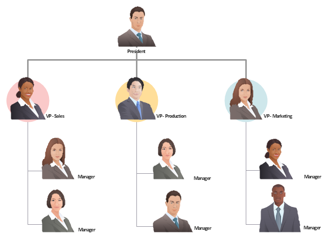 Organizational chart, business woman, business man, businessman,