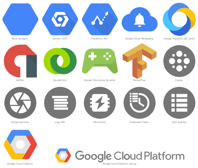 GCP icons, сluster, tensorflow, task queues, scheduled tasks, prediction API, memcache, logs API, image services, google play game services, google cloud platform lockup, google cloud platform, google cloud messaging, google analytics 360 suite, generic GCP, blue hexagon, DoubleClick, AdMob,
