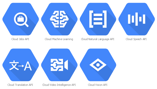 How To Create A Google Cloud Platform Architecture Diagram