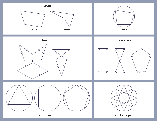 Polygon types, triangle, square, sector, rectangle, pentagon, isosceles trapezium, circle,