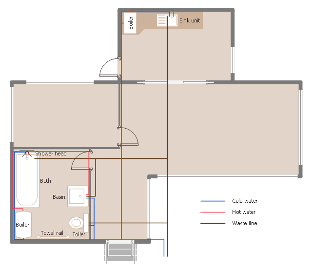 Plumbing and piping plan, window, casement, towel rail, toilet, straight staircase, sink unit, shower head, room, double pocket door, double door, door, corner counter, boiler, tank, bath, basin, L-room,