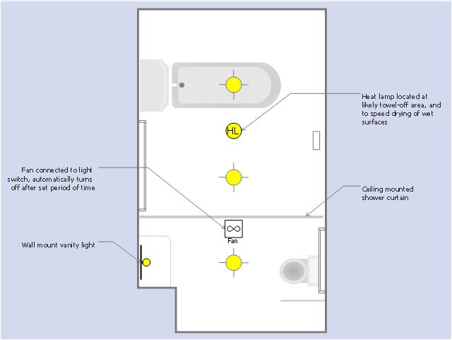 RCP  Prototype bathroom design