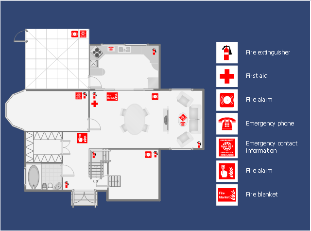 Equipment layout, window, casement, toilet, straight staircase, stair direction, square roof, roof, sink, room, red, fire alarm, rectangular table, table, oval table, table, microwave oven, loveseat, island, glider window, glass oval table, glass table, flat screen TV, first aid, fire extinguisher, fire blanket, fire alarm, emergency phone, emergency contact information, double pocket door, double door, door, divided return stairs, countertop, corner sink, corner counter, cooker, oven, closet, chair, built-in, dishwasher, bow window, bidet, bath tub, arm chair, T-room, F005 fire alarm call point, ISO 7010 fire safety signs, 2-door, refrigerator, freezer,