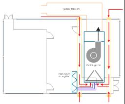 Floor plan, window, casement, double door, door, centrifugal fan, air filter, L-room,