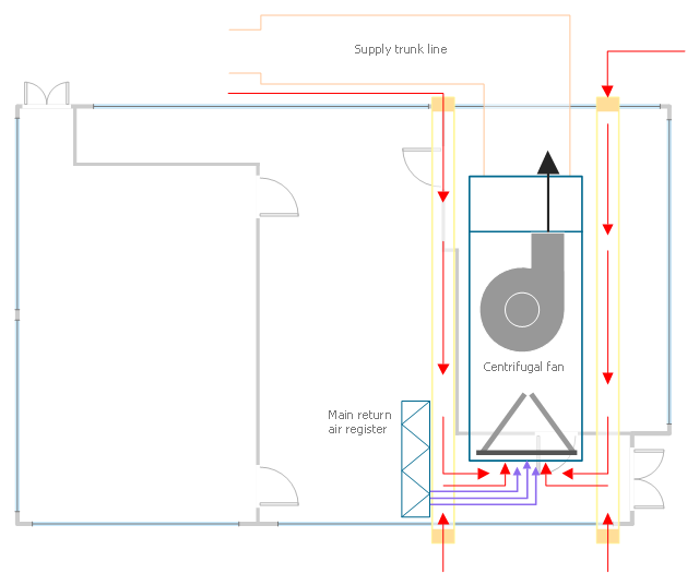 HVAC floor plan, window, casement, filter, double door, door, centrifugal fan, L-room,