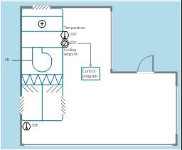 Hvac Plans Design Elements Hvac Control Equipment