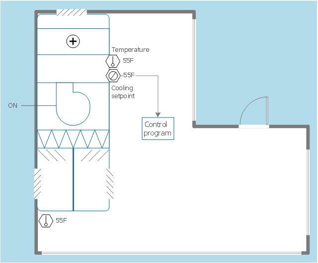 HVAC floor plan, window, casement, filter, door, centrifugal fan, L-room,