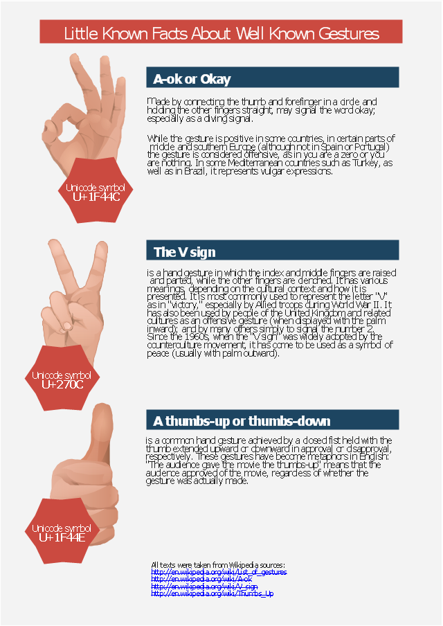 Infographics, gesture,