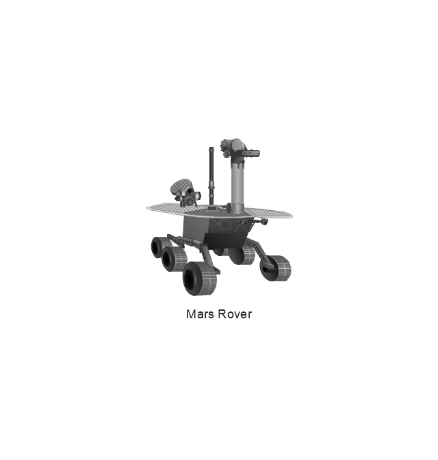 Mars Rover, Mars rover,