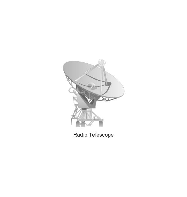 Radio Telescope, radio telescope,