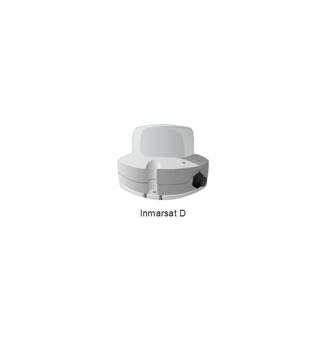 Inmarsat D, Inmarsat D,
