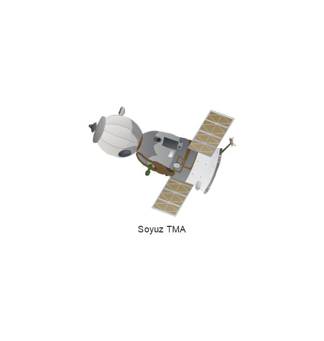 Soyuz TMA, Soyuz TMA,