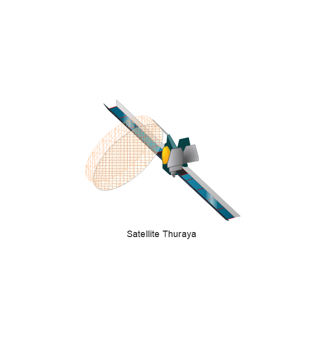 Satellite Thuraya, satellite, Thuraya,