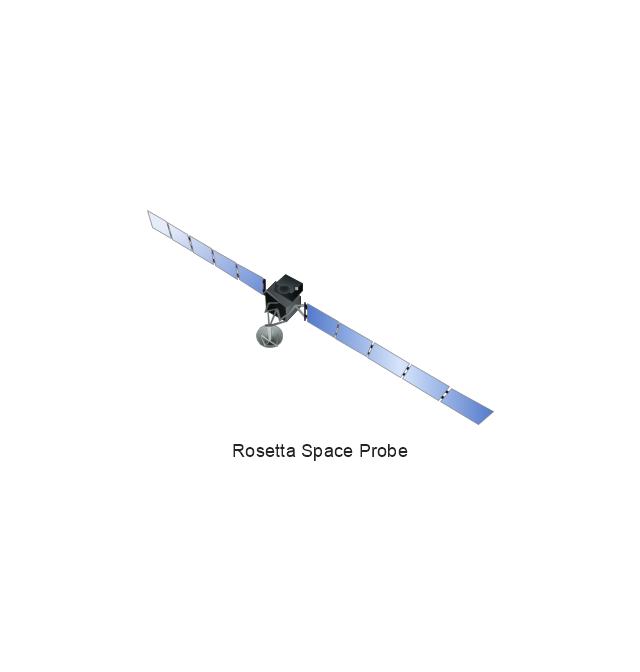 Rosetta Space Probe, Rozetta, space probe,
