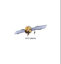 GPS operation    diagram      Aerospace  Vector stencils