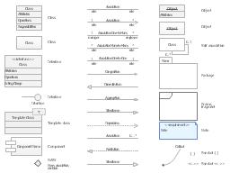 Design elements uml class diagrams uml class diagram symbols ccuart Image collections