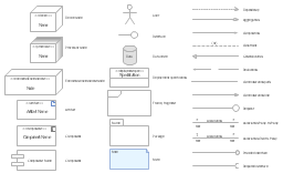 design elements   uml deployment diagramsuml deployment diagram symbols