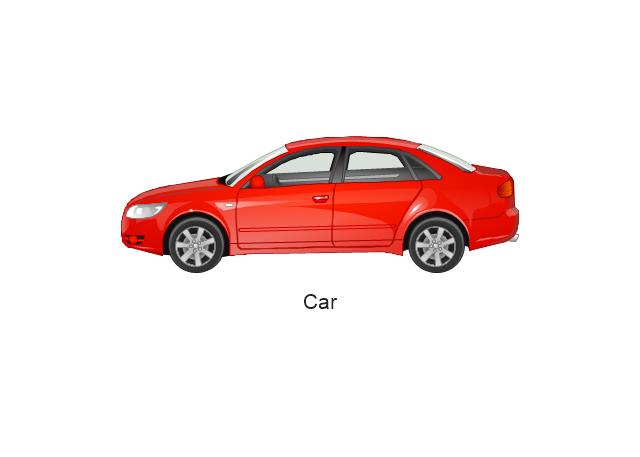 Car, car,