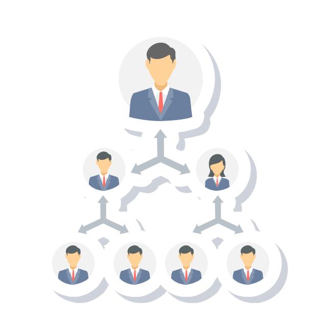 Hierarchy, hierarchy,