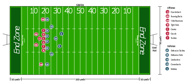 American football field diagram, offensive tackle, T, football field,