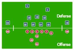 football positions diagram football positions | football images #14
