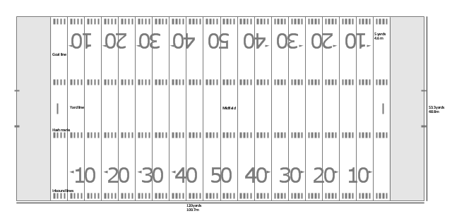 American football field diagram, horizontal football field,