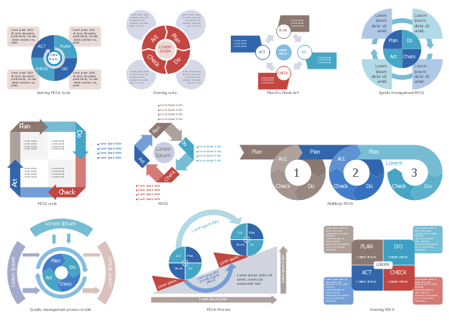 Diagram shapes, quality management process model, quality management pdca, plan do check act, pdca process, pdca cycle, pdca, multiloop pdca, drawing shapes, deming pdca cycle, deming pdca, deming cycle, circle bullet, bulleted list,