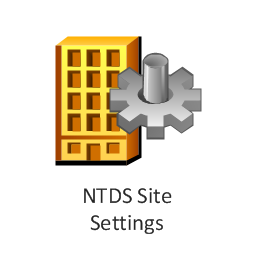 NTDS site settings, NTDS site settings,
