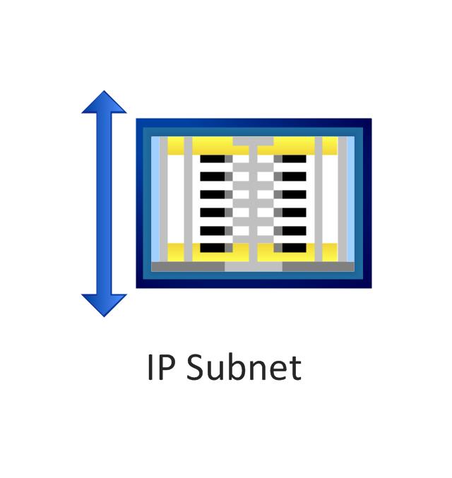IP subnet, IP subnet,